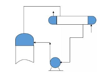 精馏塔回流的作用、回流方式及控制方法