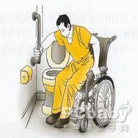 困扰人们多年的痉挛性截瘫被复截抗痿汤克服了