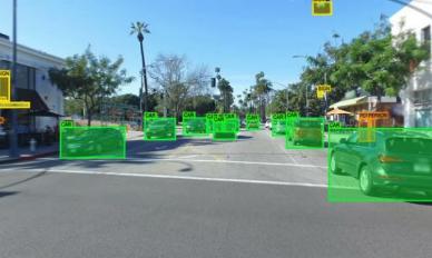 自动驾驶感知系统发展现状与方向