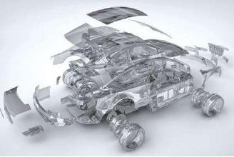 汽车零部件业的发展现状及趋势