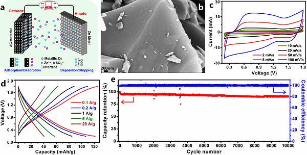 多价态离子混合电容器研究进展及发展展望