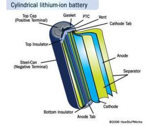 锂离子电池为什么会爆炸?