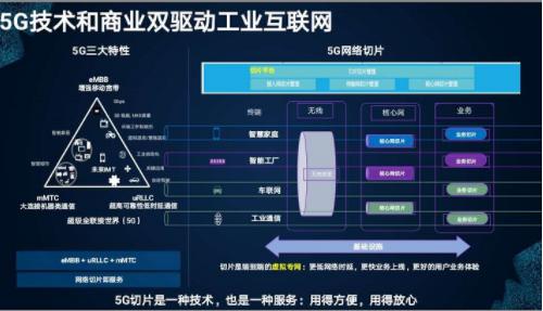 ?中国电信夏旭:5G在各个行业中的潜力都是无限的