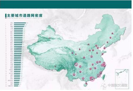 ?2019年《中国主要城市道路网密度监测报告》发布