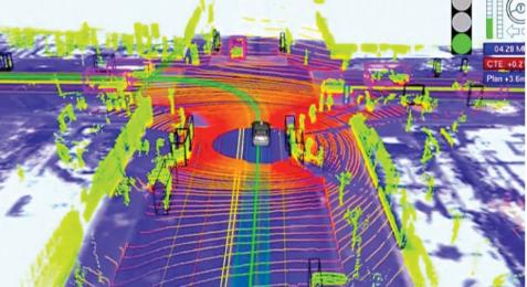 自动驾驶定位系统发展现状与方向