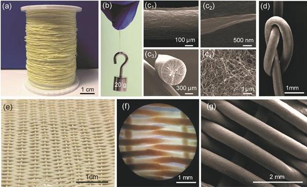 ?中科院苏州纳米所张学同团队制备出凯夫拉气凝胶纤维,可隔热保温