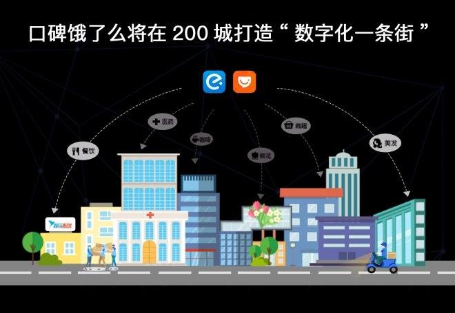 口碑饿了么将在全国200个重点城市下沉打造数字化一条街