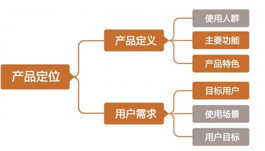 纳汇五金董事长刘楚坚讲述:纳汇五金成为行业的领头羊的五大法宝