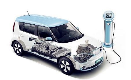 2019年新能源汽车标准化工作要点
