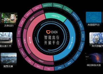 """CNBC""""2019全球创新企业50强""""揭晓:Indigo Ag位列第一,滴滴位列第二"""