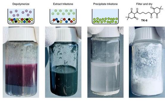 美国研究人员设计出新型可回收塑料:可直接还原到其分子成分