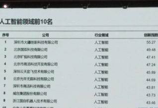 """""""创新中国·2018年度评选""""颁奖典礼在北京举行"""