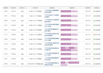 广汽丰田4s店回应雷凌车型减震器漏油问题:这是通病