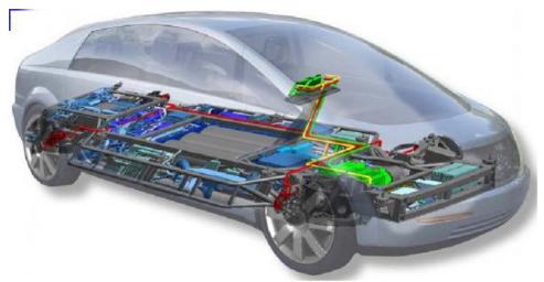 新能源汽车中氢燃料电池汽车并没有技术优势