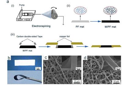 河北工业大学苑文静课题组制备出柔性聚合物纤维毡