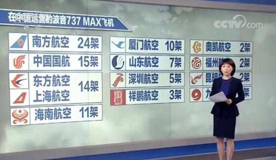 13家国内航空红潮网向波音发起索赔,共损失40亿