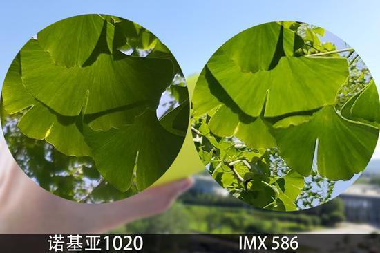 4800万像素索尼IMX 586拍照PK 6年前诺基亚1020,结果如何?