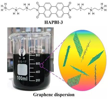 复旦大学开发两种新型石墨烯分散剂 在石墨烯复合材料制备中表现优异