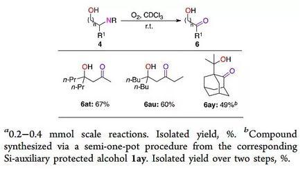 一种脂肪醇远程官能化的方法选择性在醇的γ、β、δ位形成C(sp3)-N键