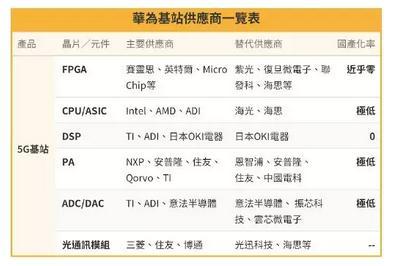 传日本东京威力科创等将停止为被美国拉入黑名单的中国企业供货