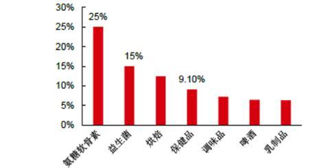 南京中科品牌如何立足香港保健食品市场?
