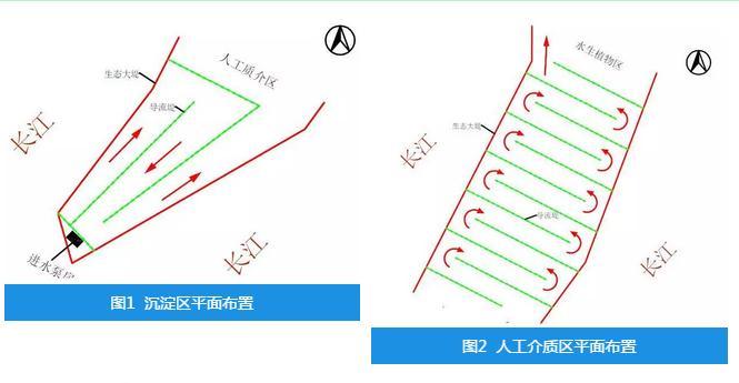 南京市水源地生态调蓄水库工程实施规划与设计