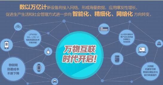 5G边缘计算对智能物联技术、产业的影响