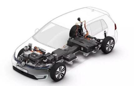 丰田和本田纷纷发力电动汽车 纯电动汽车市场竞争将更加激烈