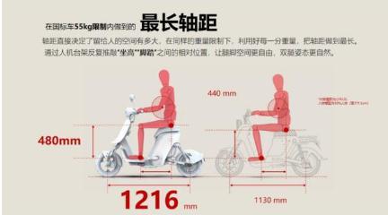 """星驾出行研发""""极克.KING""""新国标电动自行车车型,提供可租可售、可充可换服务"""