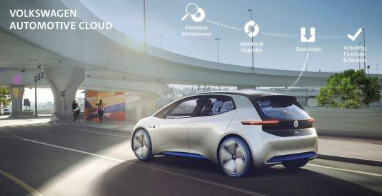 新能源整车企业观望,锂电池和车联网企业成科创板新宠