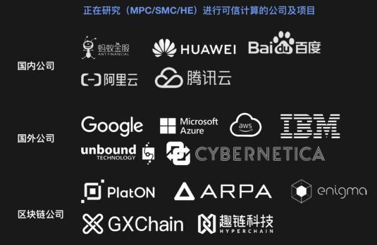 区块链+可信计算,打开数字经济万亿市场空间