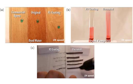 ?加拿大女王大学刘国军教授课题组设计出新型抗污涂层材料,能够抗钢丝绒的划伤