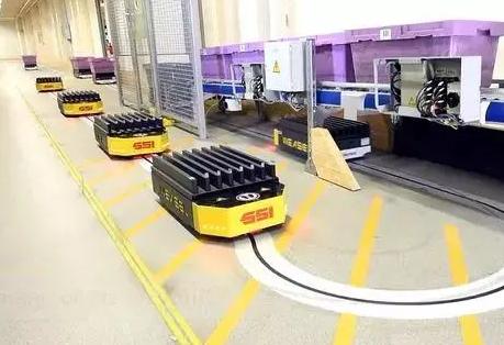 我国AGV机器人行业发展现状及所面临的问题