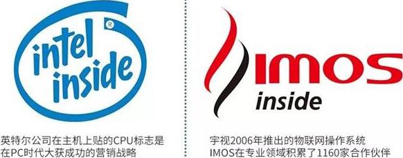 """imos inside""""英宇商标案"""",北京高院判决宇视胜诉"""