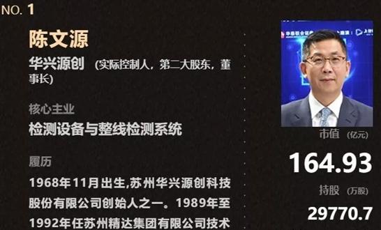 中国资本进入科创板时代:25家企业催生124位亿万富翁