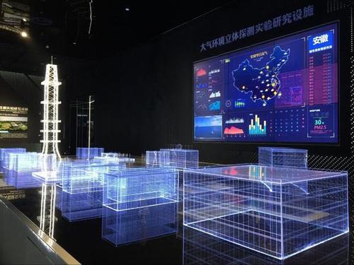 大气环境立体探测实验研究设施将落户合肥 稳态强磁场等将发力