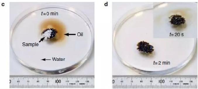 多孔氮化硼:极具应用前景的材料