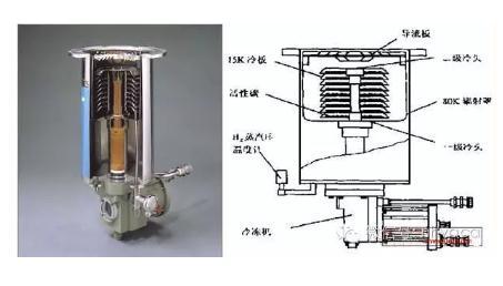 ?lng低溫泵工作原理與常見故障,進口lng低溫潛液泵品牌有哪些