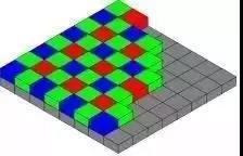详细分析移动机器人的几种视觉算法
