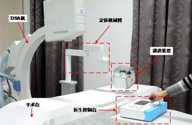 """未来,机器人或能帮你""""清理""""血管"""
