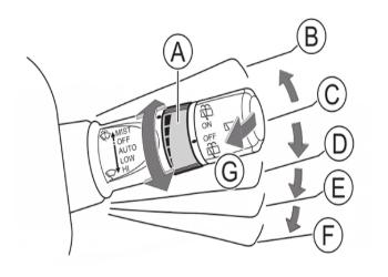 雨刷器开关使用图解,雨刷器什么牌子好?