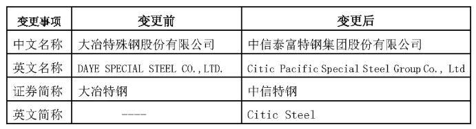 """?大冶特鋼擬更名為""""中信特鋼"""",新中信特鋼董事候選人與高管簡歷介紹"""