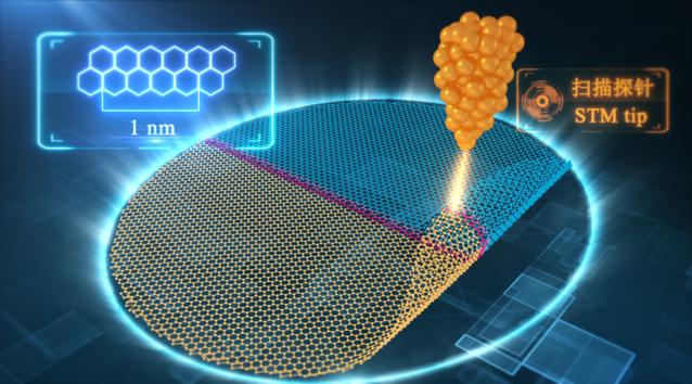 中科院陈辉博士等首次实现原子级精准控制的石墨烯折叠