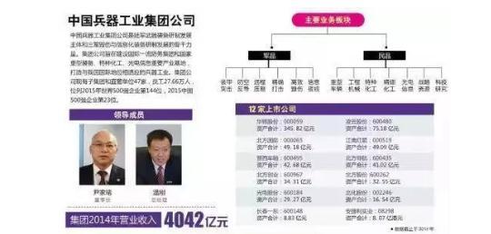 ?www.色情帝国2017.com十大军工集团排名与详情简介