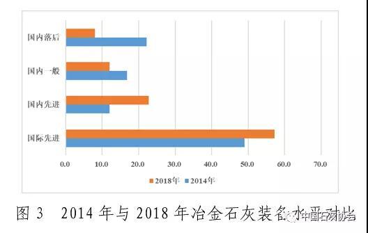 我国钢铁行业生产运营现状和发展趋势预测(含冶金石灰生产与发展形势)