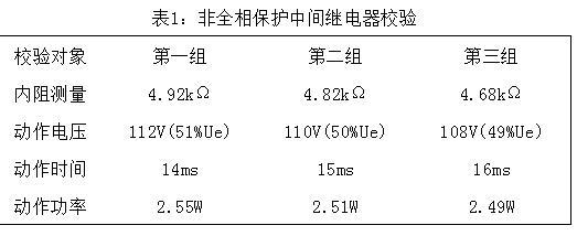 500kV开关本体的非全相保护配置存在问题与改进措施