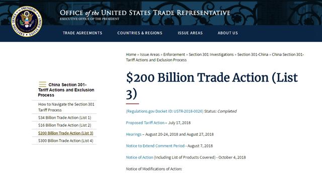 美国公布对华加征关税商品排除清单,涉及437项商品!