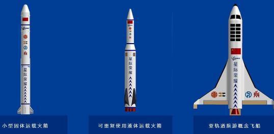双曲线一号发射,揭示中国民营商业航天行业发展现状与技术路线
