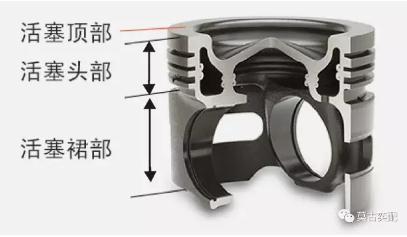 發動機活塞環的安裝方法與結構,活塞環斷了會怎樣?