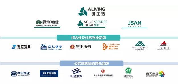 ?雅生活集團擬收購中民物業60%股權,一躍成為物業管理行業龍頭